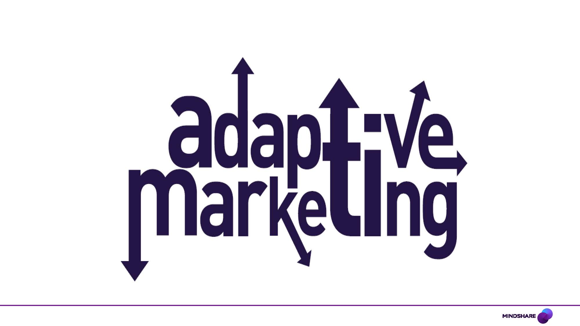 adaptive marketing mindshare