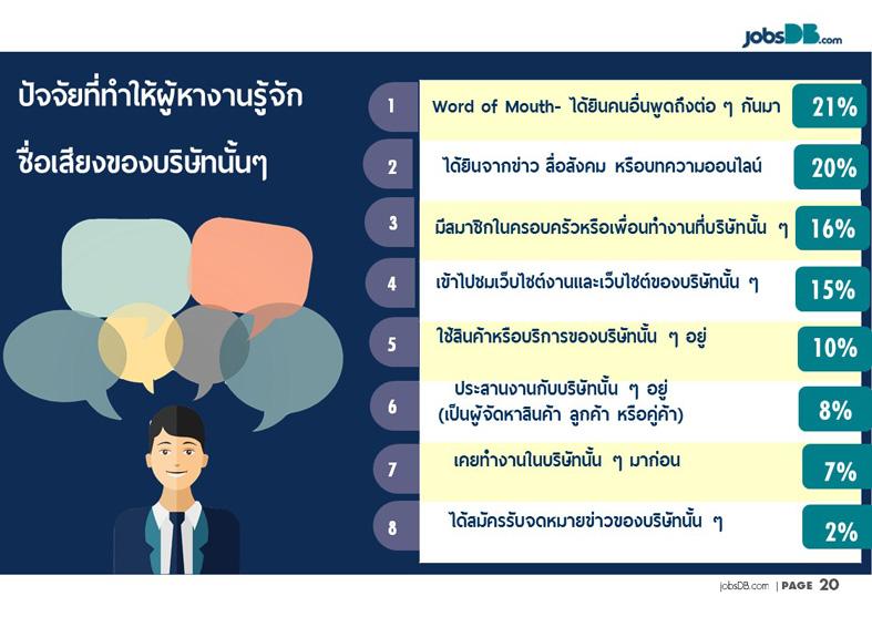 jobsdb-topcompany13