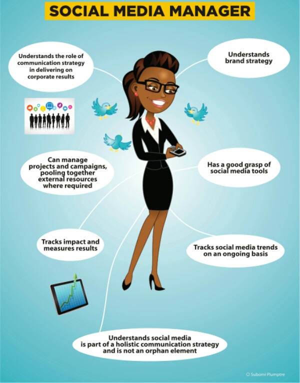 social-media-manager role