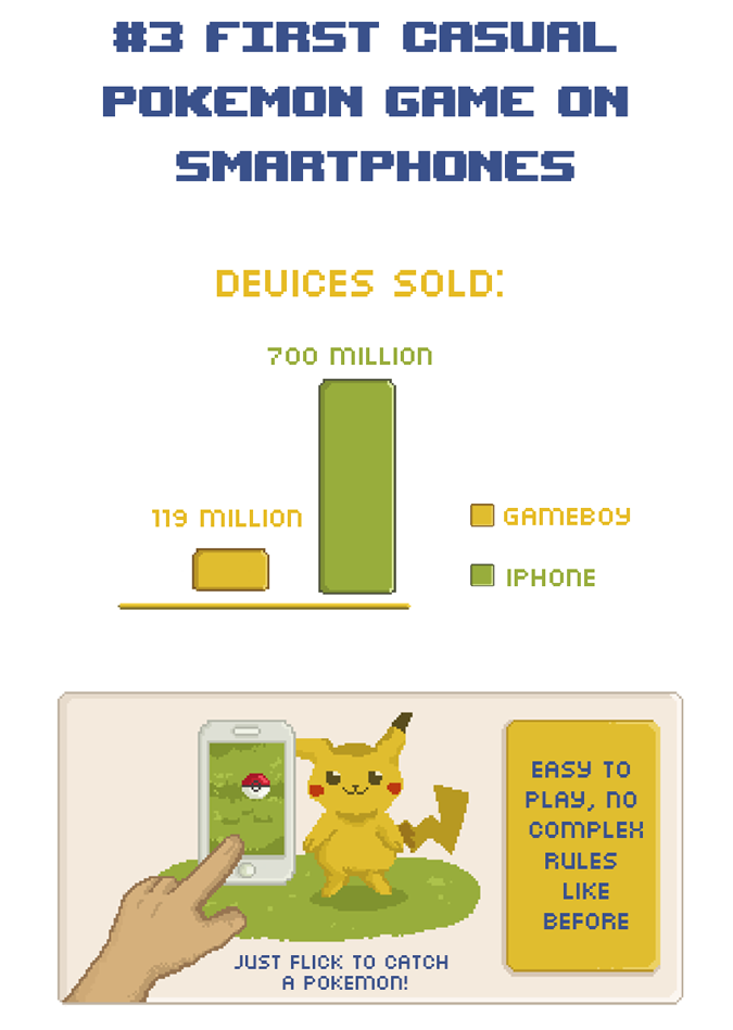 why-pokemon-go-popular-4