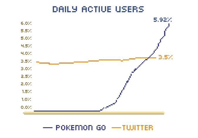 why-pokemon-go-popular-9
