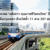 """ผ่าอนาคต """"อสังหาฯ-คุณภาพชีวิตคนไทย"""" ปี 2570 เมื่อกรุงเทพฯ มีรถไฟฟ้า 11 สาย 297 สถานี"""
