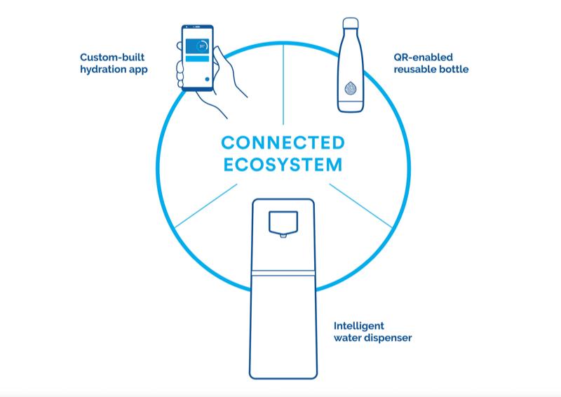 Pepsi SodaStream Professional