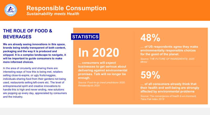 Trends_Responsible consumption