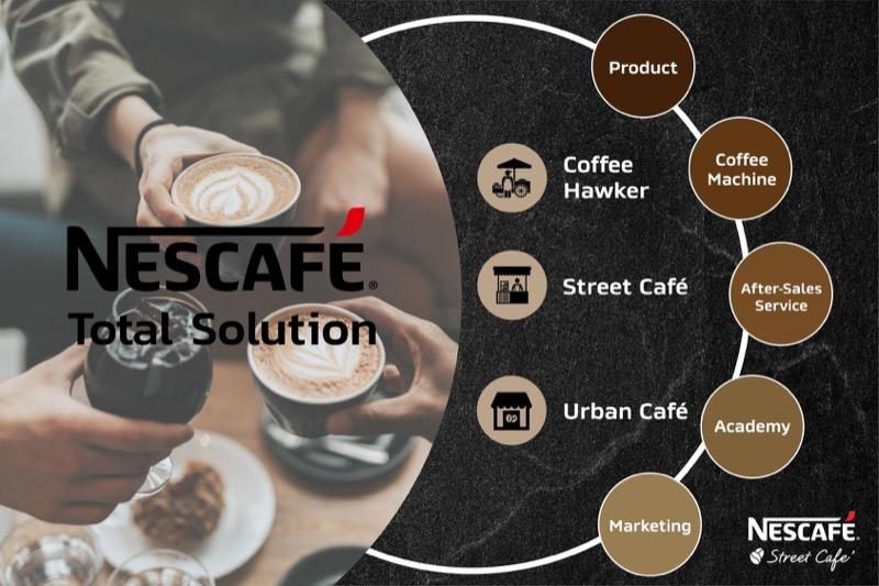 Nescafé Ecosystem