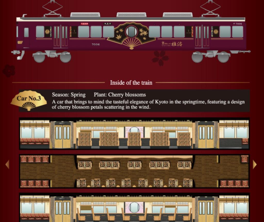 hankyu line เกียวโต ฮันคิว รถไฟ ญี่ปุ่น