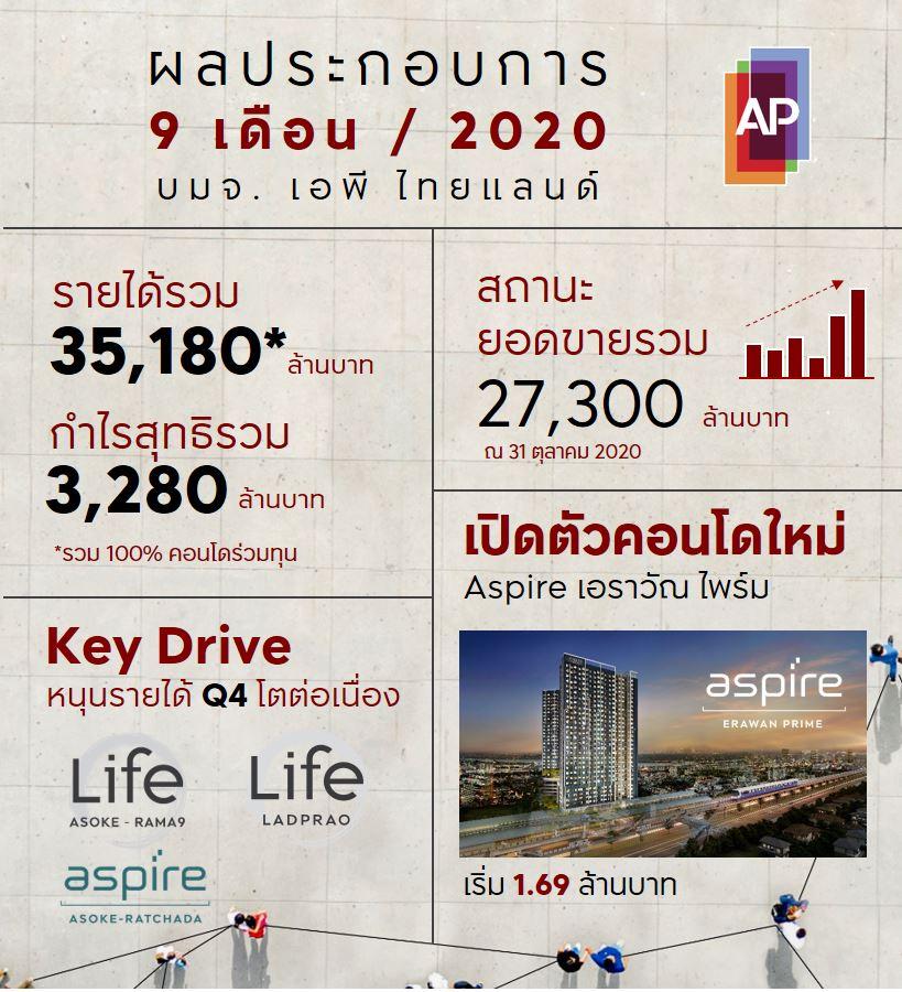 AP Thailand เอพี ไทยแลนด์