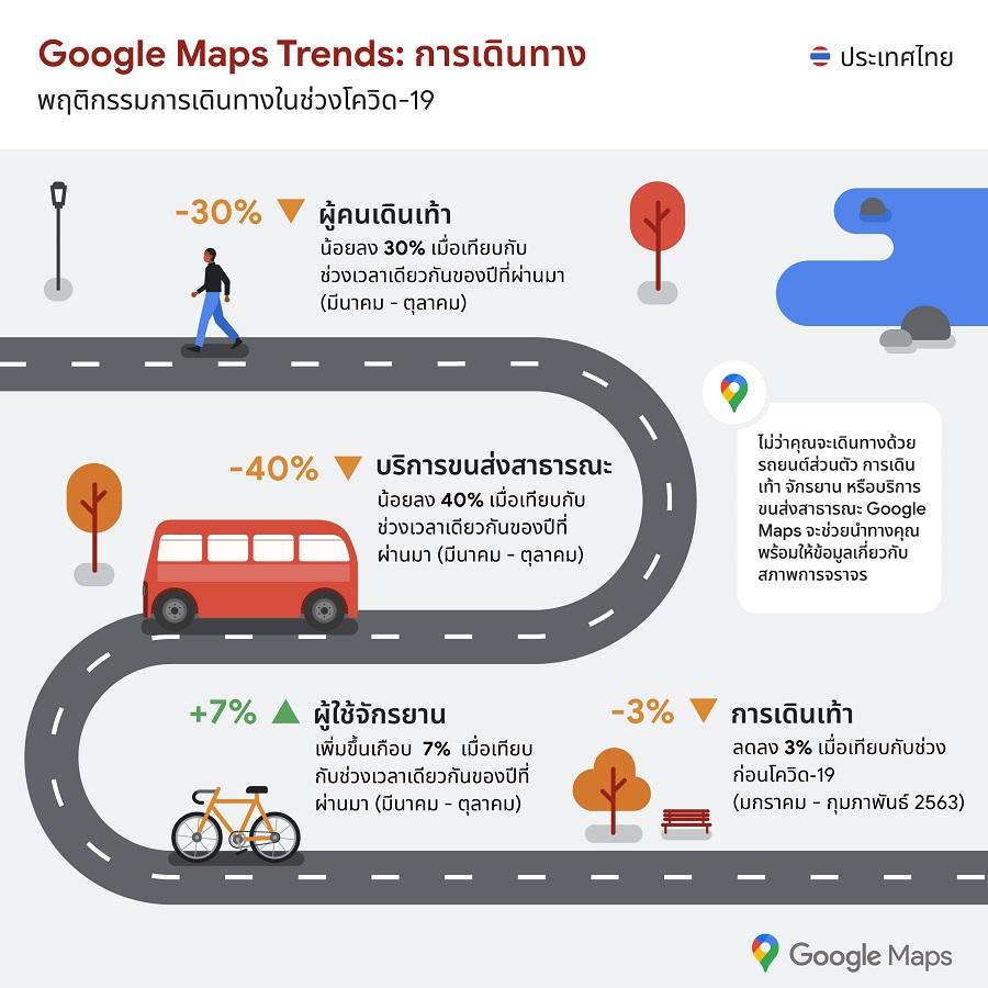 google map search trend การเดินทาง รถสาธารณะ จักรยาน