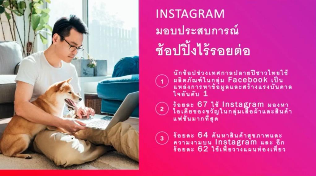 อินสตาแกรม ไอจี ช้อปปิ้ง Instagram shopping