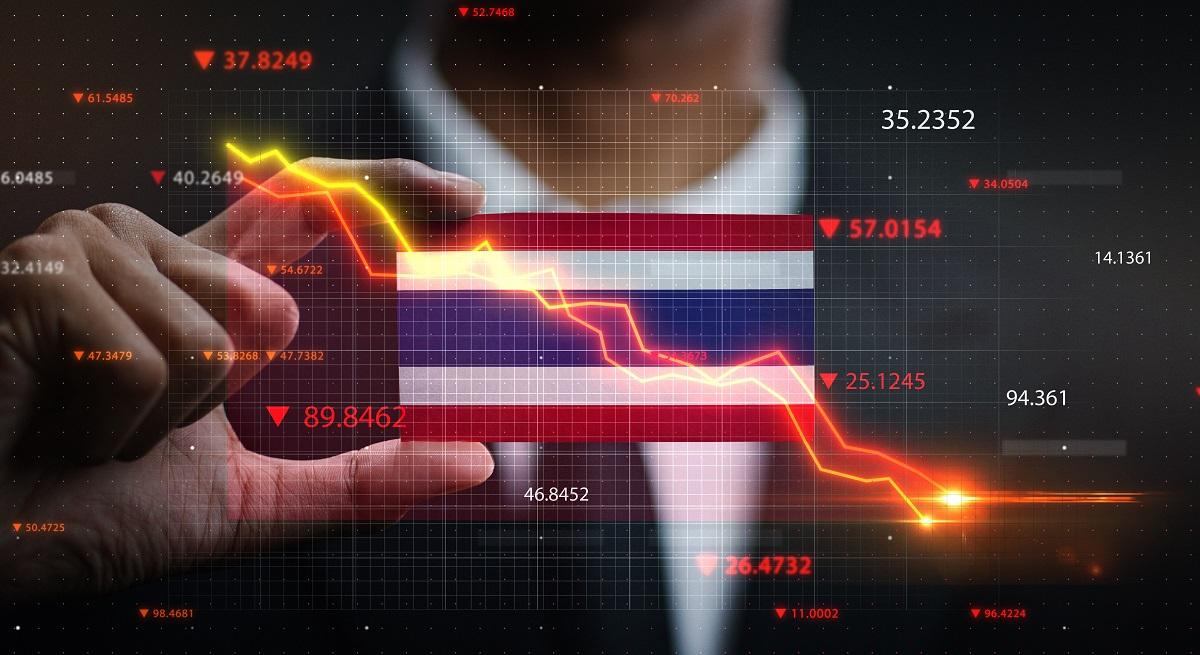 Thailand GDP 2021
