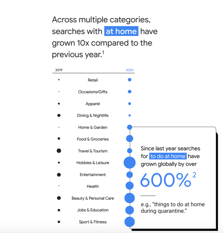 consumer insights (Think with Google)