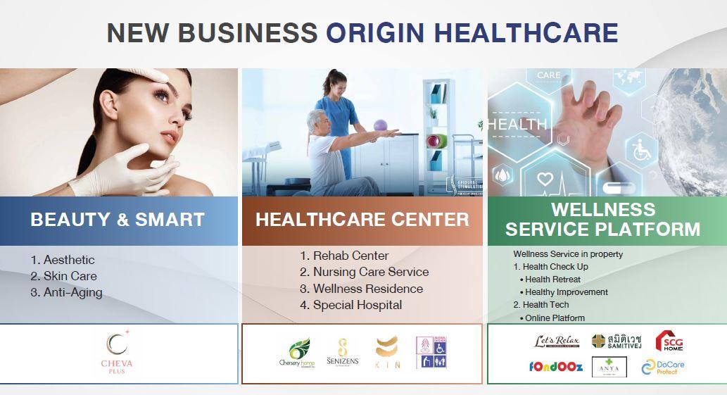 New Business Origin Healthcare