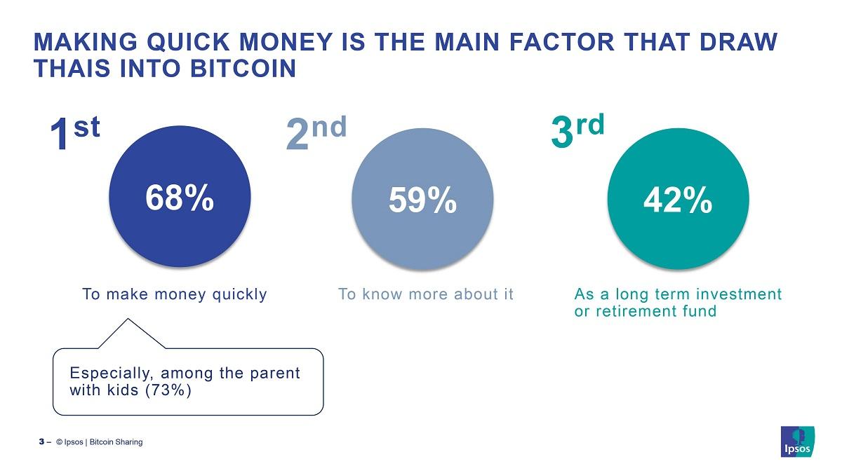 ipsos Bitcoin 2