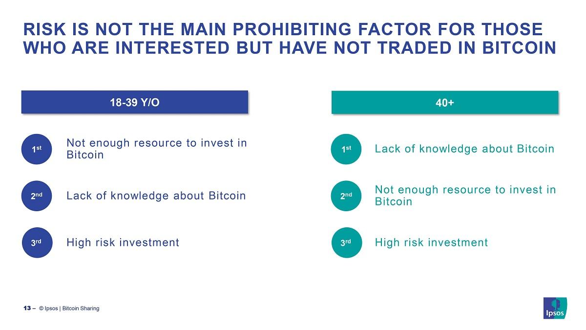 ipsos bitcoin 4