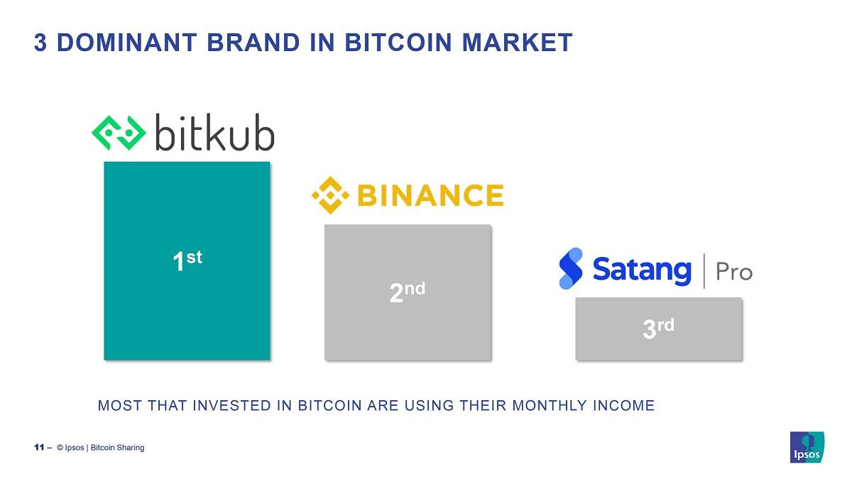 ipsos bitcoin 5