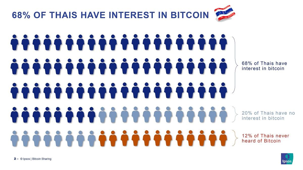 ipsos bitcoin