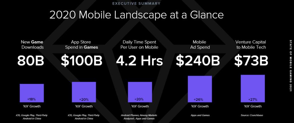appannie mobile landscape 2020
