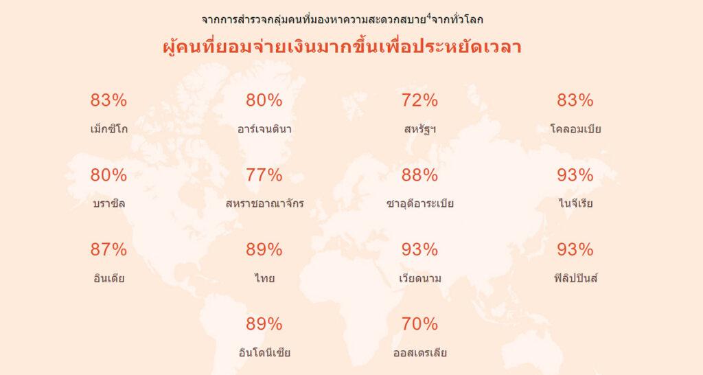facebook iq survey