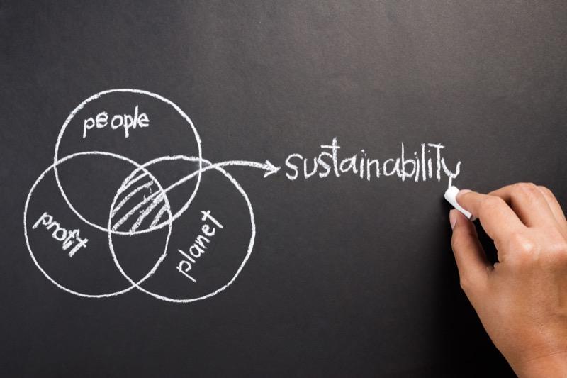 Profit-People-Planet-Sustainability
