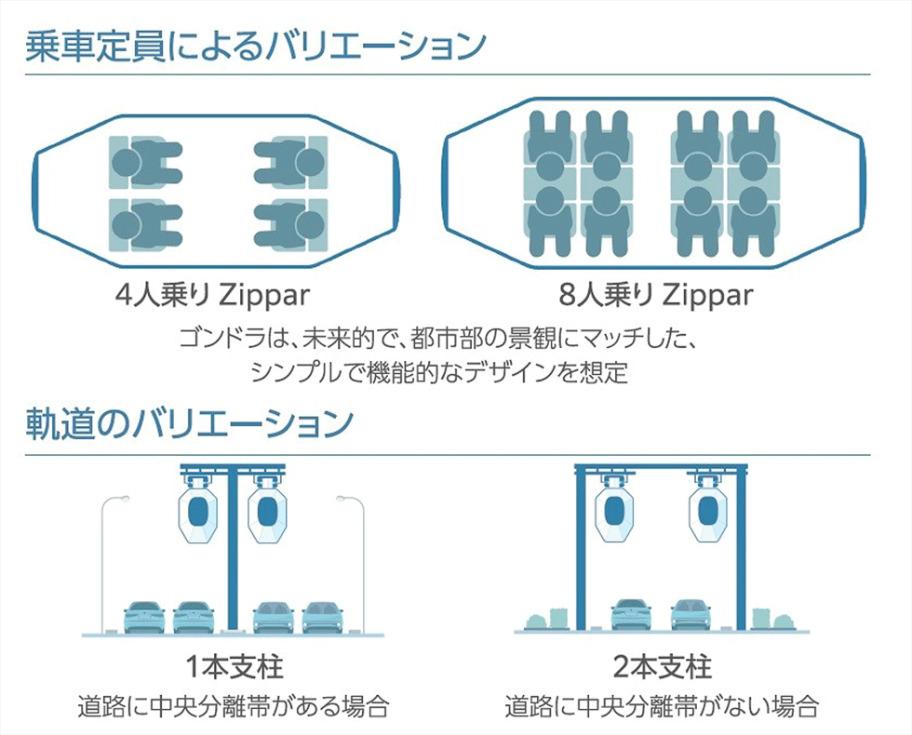 ropeway zip infrastructure japan bending 01