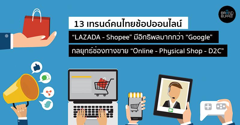 Shopping Consumer Insights
