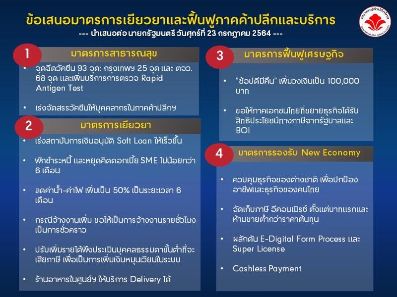 Thai Retailers