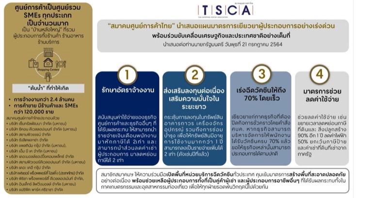 Thai Shopping Centers Association