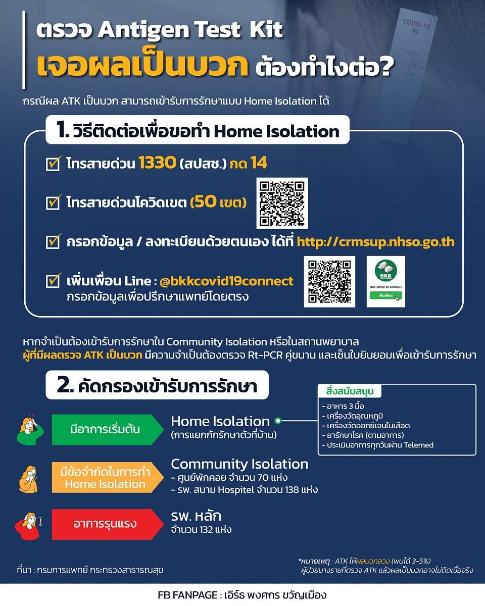 ATK Bangkok Covid