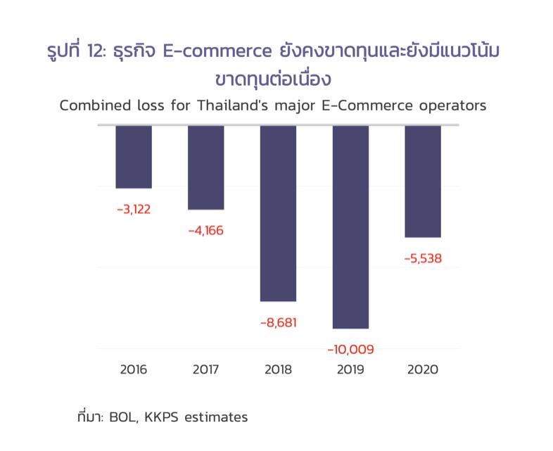 KKP Research_E-Commerce Landscape