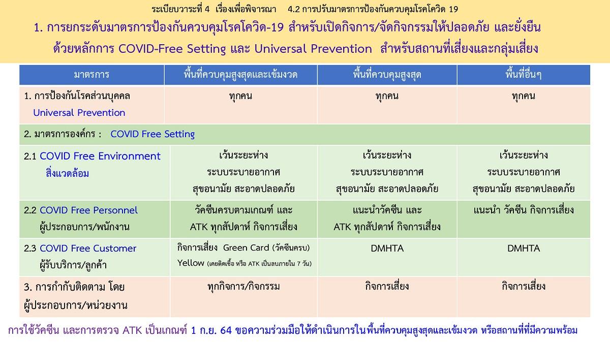 covid free setting 2