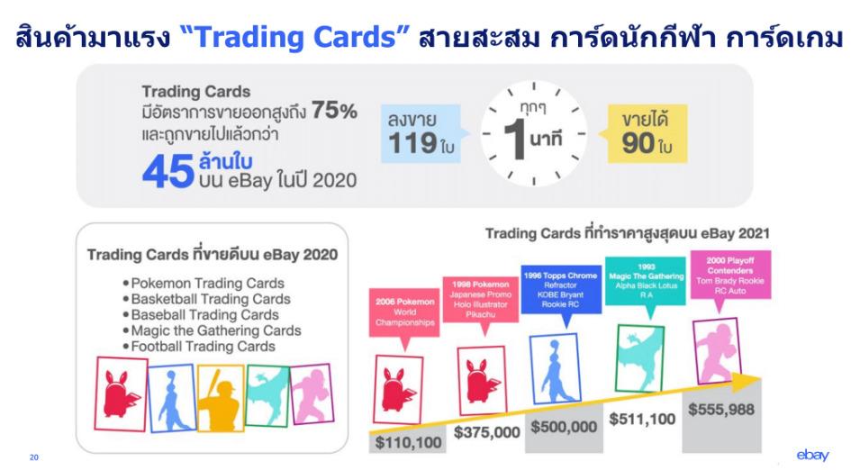 ebay trading card statistic