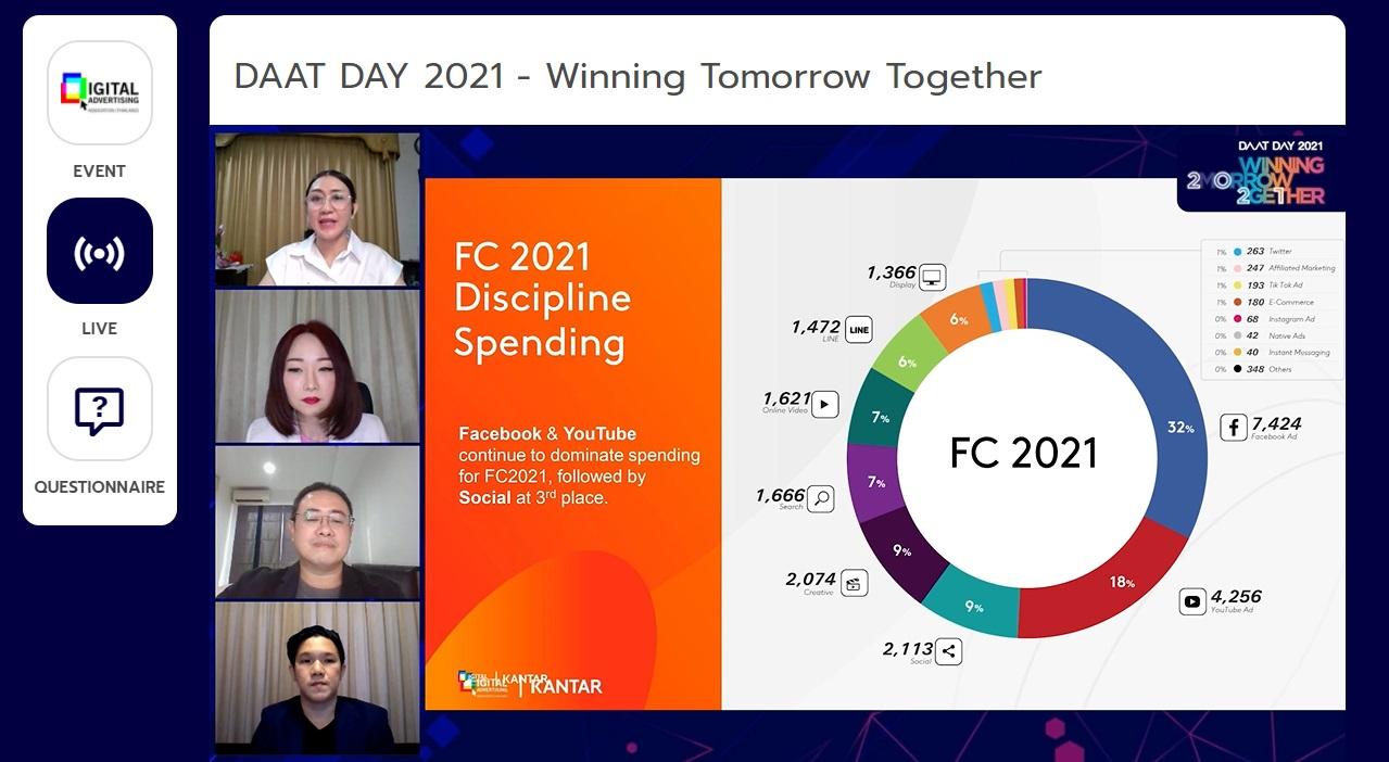 daat 2021 digital platform