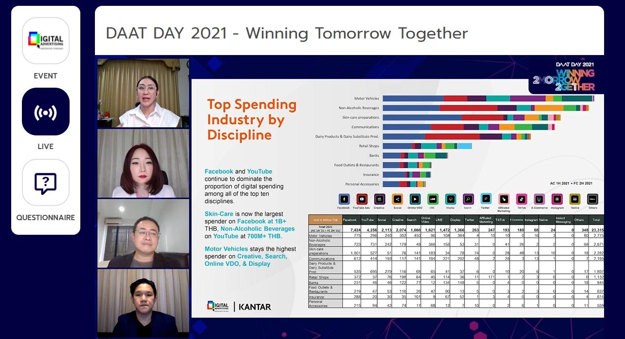 daat 2021 by digital platform