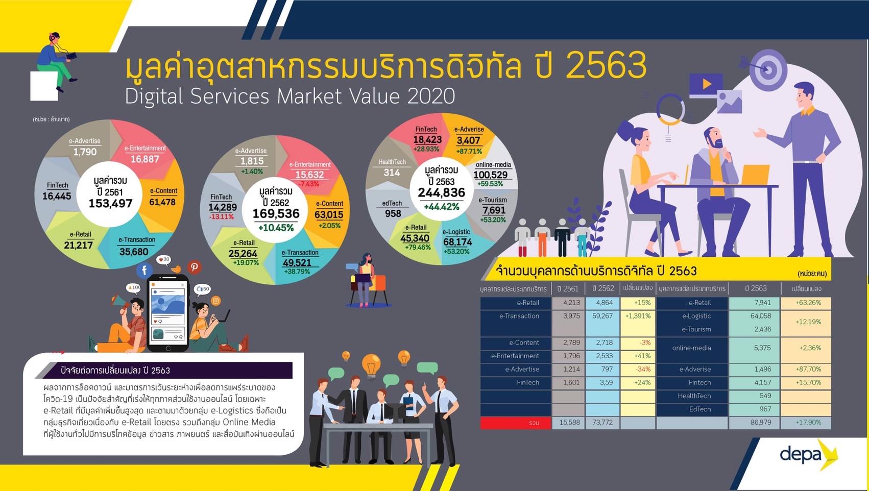 depa research digital industry 02