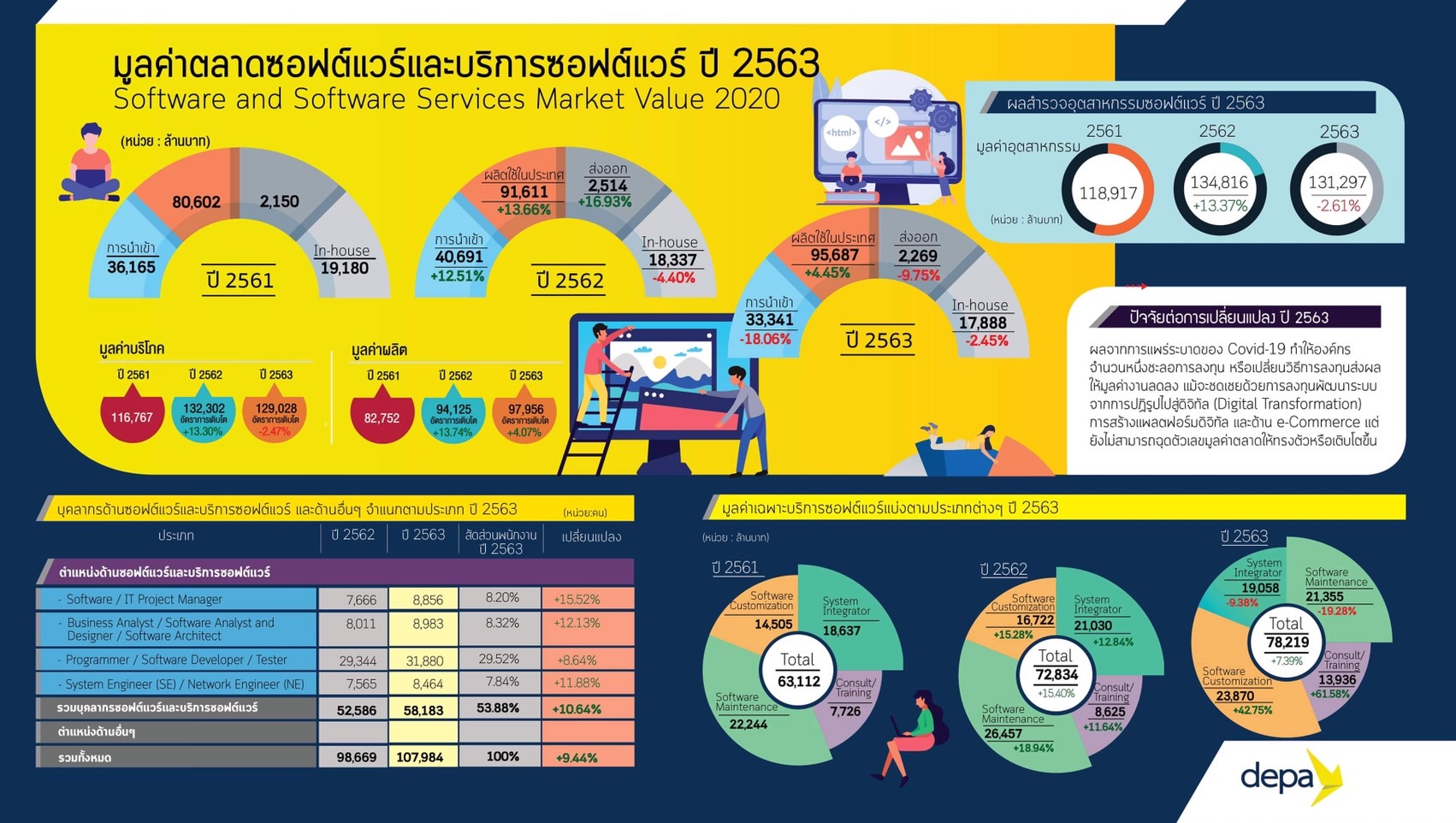 depa research digital industry 04