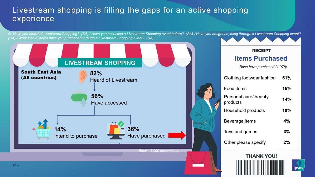 ipsos shopping online
