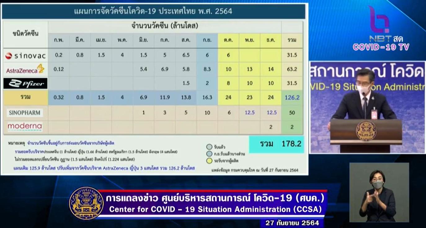 vaccine 2564
