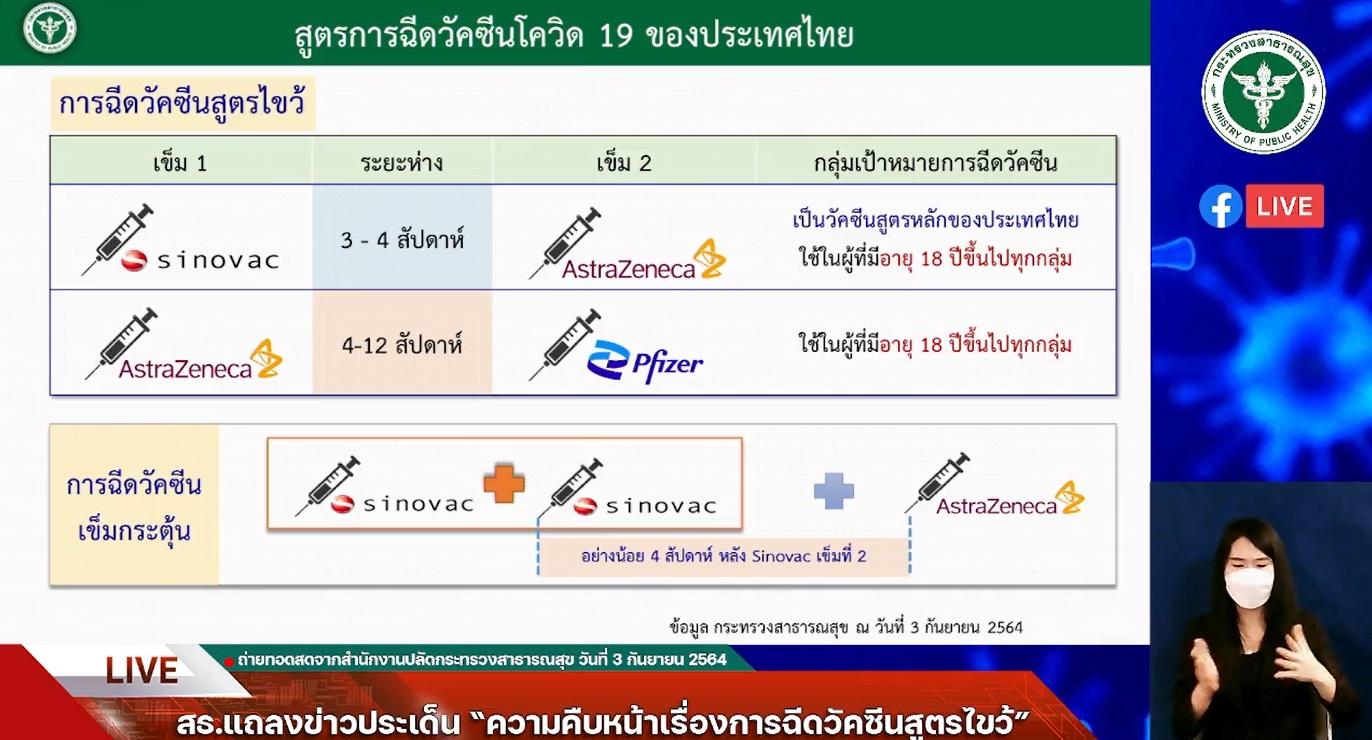 vaccine astrazeneca pfizer